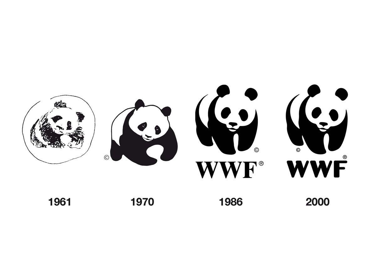 qué es WWF